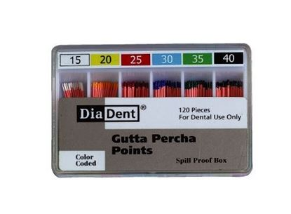 Picture of DiaDent Gutta Percha Points - Size 40