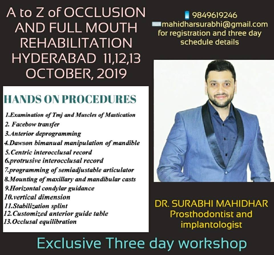 A To Z Of Occlusion And Full Mouth Rehabilitation